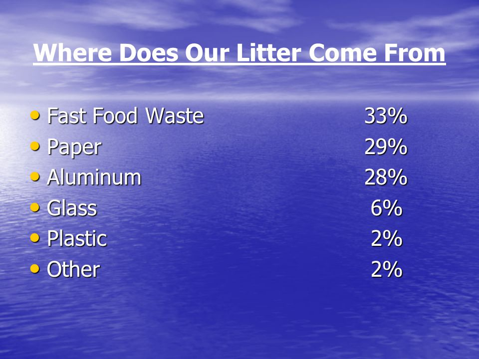 Where Does Our Litter Come From Fast Food Waste33% Fast Food Waste33% Paper29% Paper29% Aluminum28% Aluminum28% Glass 6% Glass 6% Plastic 2% Plastic 2% Other 2% Other 2%