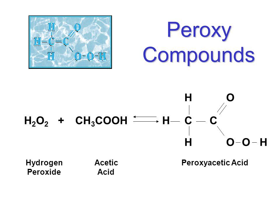 Peroxy Compounds H2O2H2O2 CH 3 COOH H H H H CC O OO + Hydrogen Peroxide Acetic Acid Peroxyacetic Acid