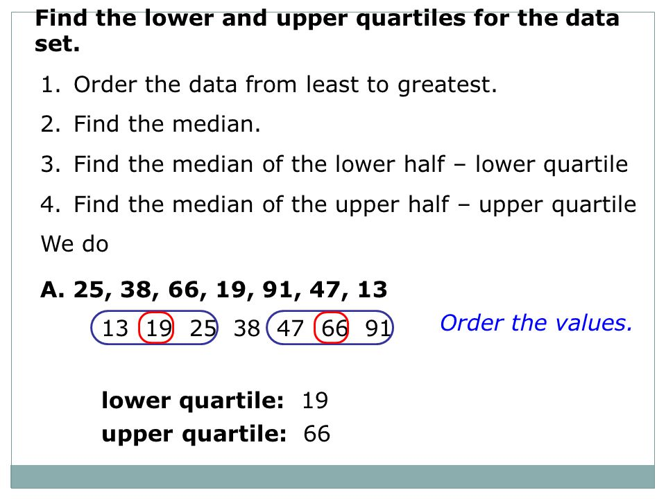 Find the lower and upper quartiles for the data set.
