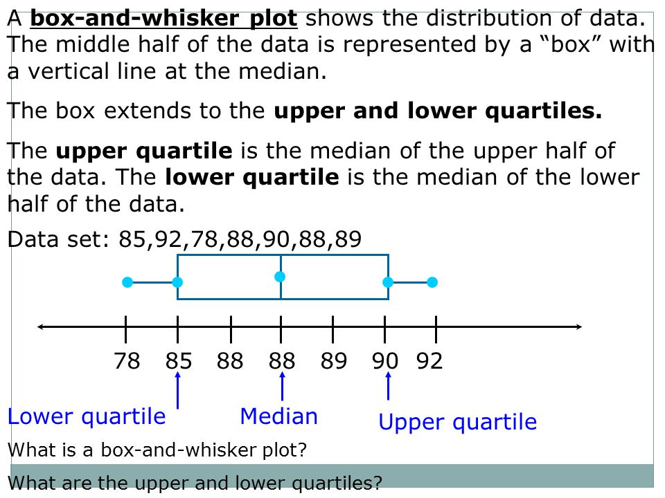 78 85 88 88 89 90 92 A box-and-whisker plot shows the distribution of data.