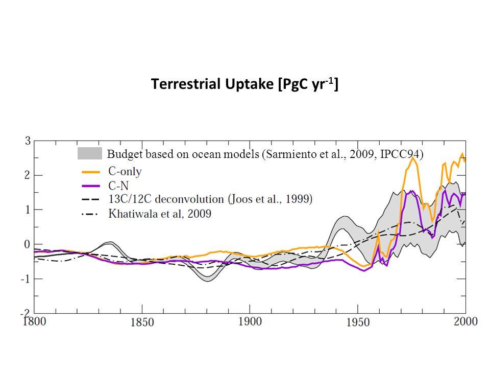 Terrestrial Uptake [PgC yr -1 ] Budget based on ocean models (Sarmiento et al., 2009, IPCC94)