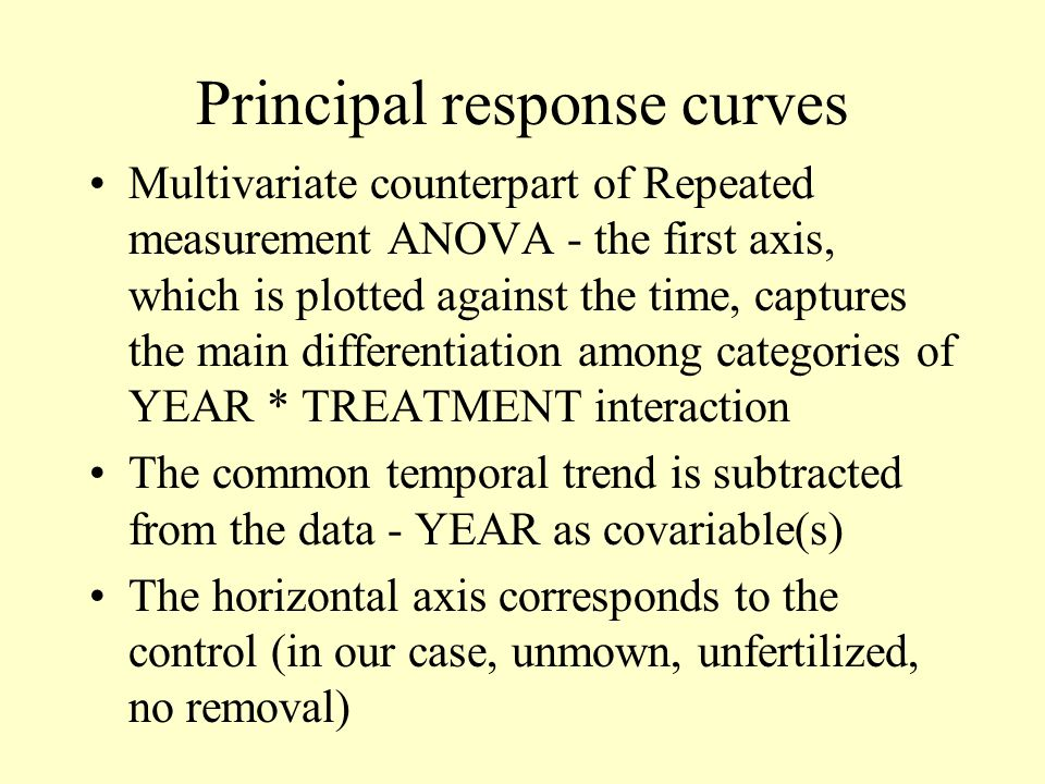 Principal response curves triangles - mown circles unmown full symbol - fertil.