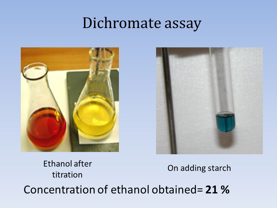 Dichromate assay On adding starch Ethanol after titration Concentration of ethanol obtained= 21 %