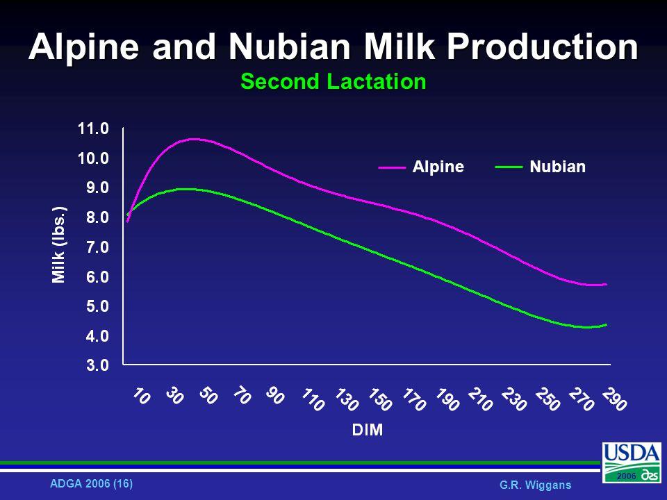 ADGA 2006 (16) G.R. Wiggans 2006 Alpine and Nubian Milk Production Second Lactation AlpineNubian