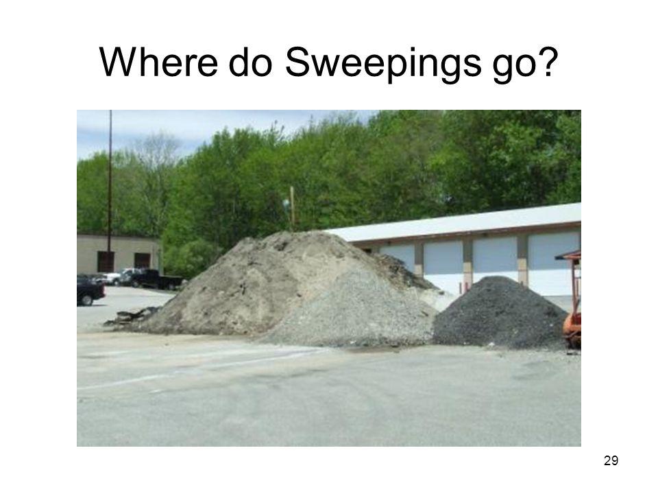 29 Where do Sweepings go