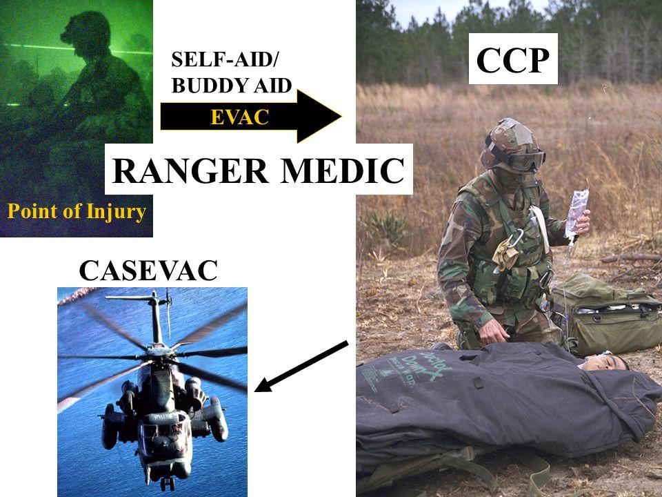 EVAC Point of Injury CCP SELF-AID/ BUDDY AID RANGER MEDIC CASEVAC