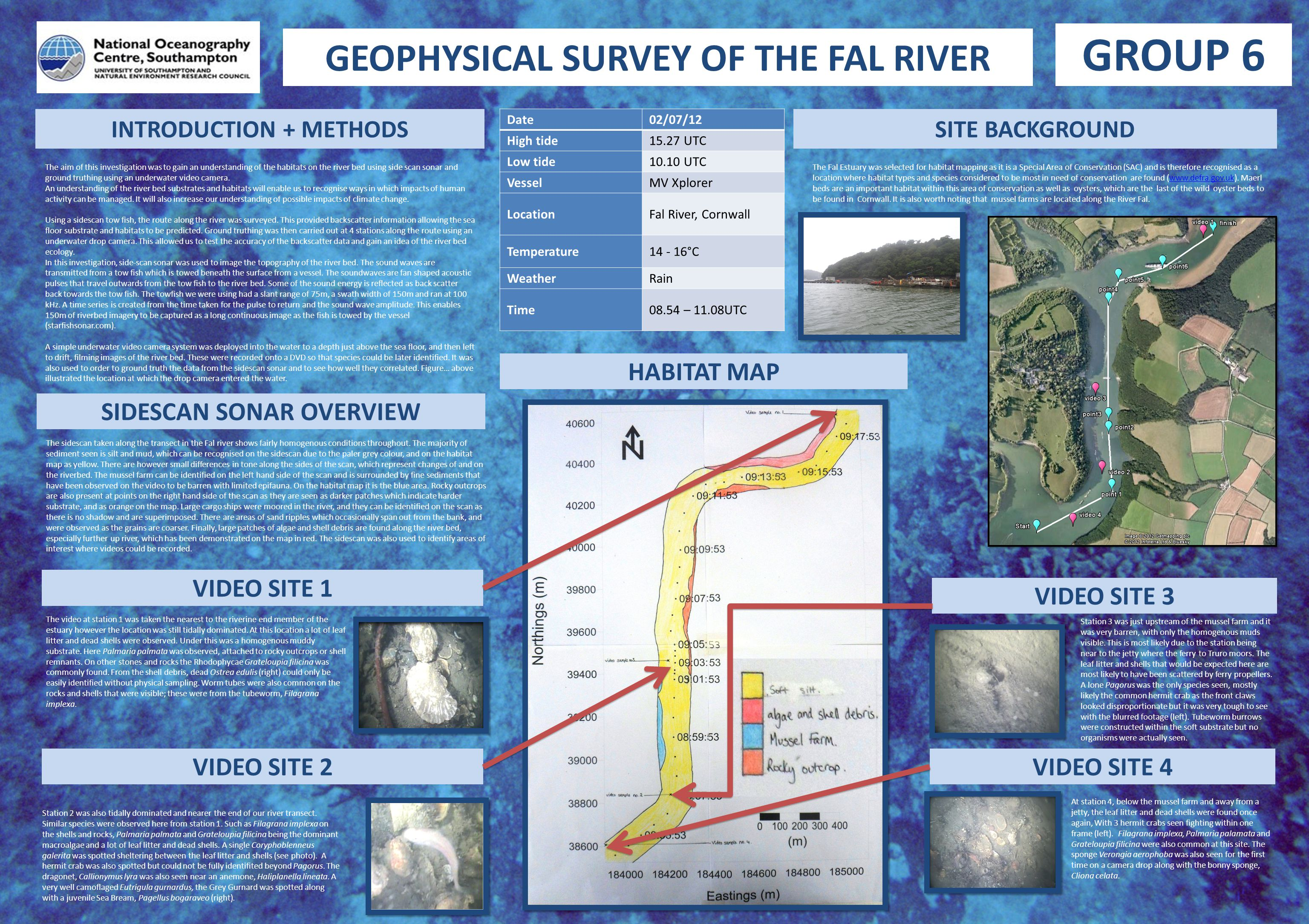 GEOPHYSICAL SURVEY OF THE FAL RIVER Date02/07/12 High tide15.27 UTC Low tide10.10 UTC VesselMV Xplorer LocationFal River, Cornwall Temperature14 - 16°C WeatherRain Time08.54 – 11.08UTC INTRODUCTION + METHODS The aim of this investigation was to gain an understanding of the habitats on the river bed using side scan sonar and ground truthing using an underwater video camera.