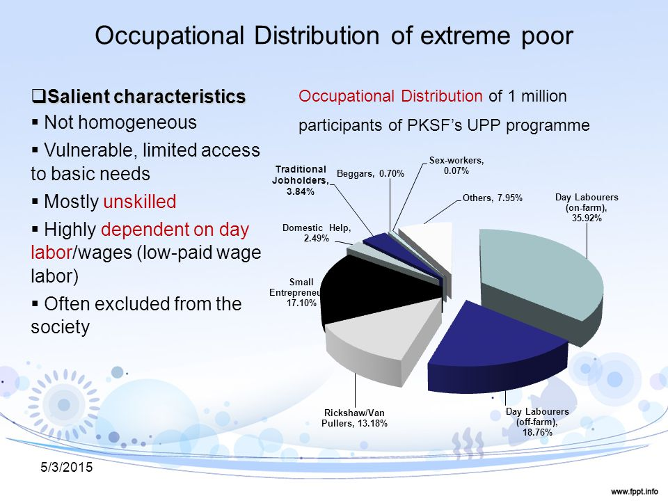 Occupational Distribution of extreme poor  Salient characteristics  Not homogeneous  Vulnerable, limited access to basic needs  Mostly unskilled  Highly dependent on day labor/wages (low-paid wage labor)  Often excluded from the society Occupational Distribution of 1 million participants of PKSF's UPP programme 5/3/2015