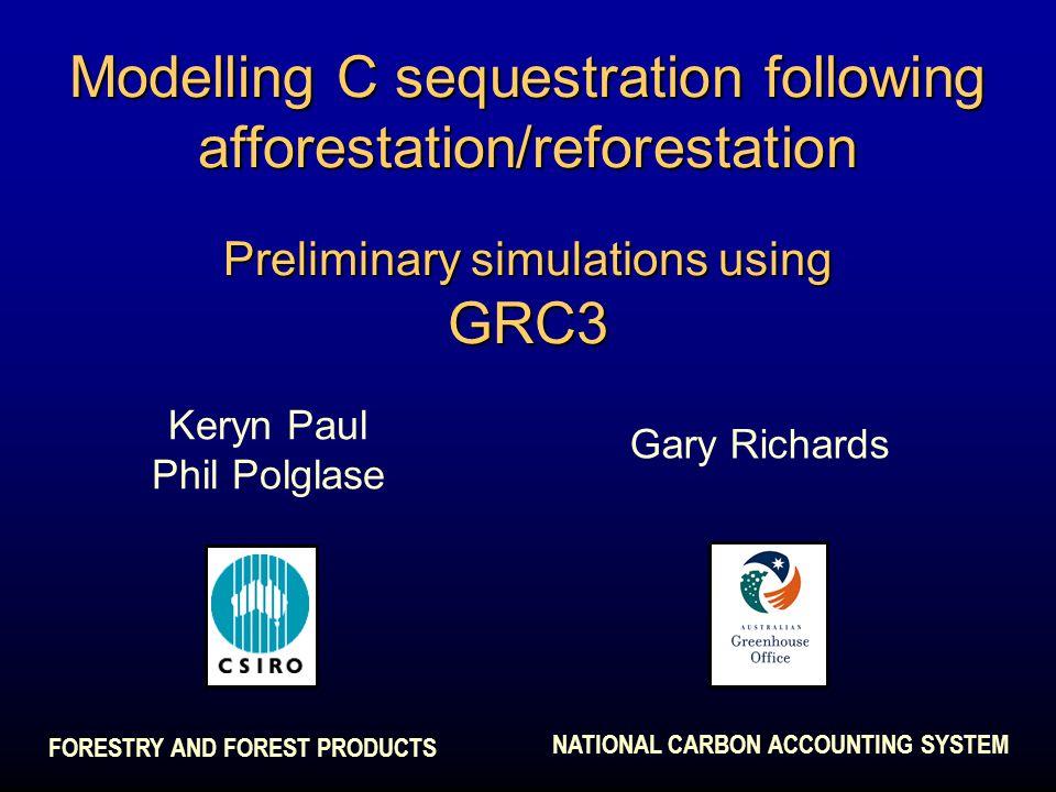 Background CSIRO FFP Soil