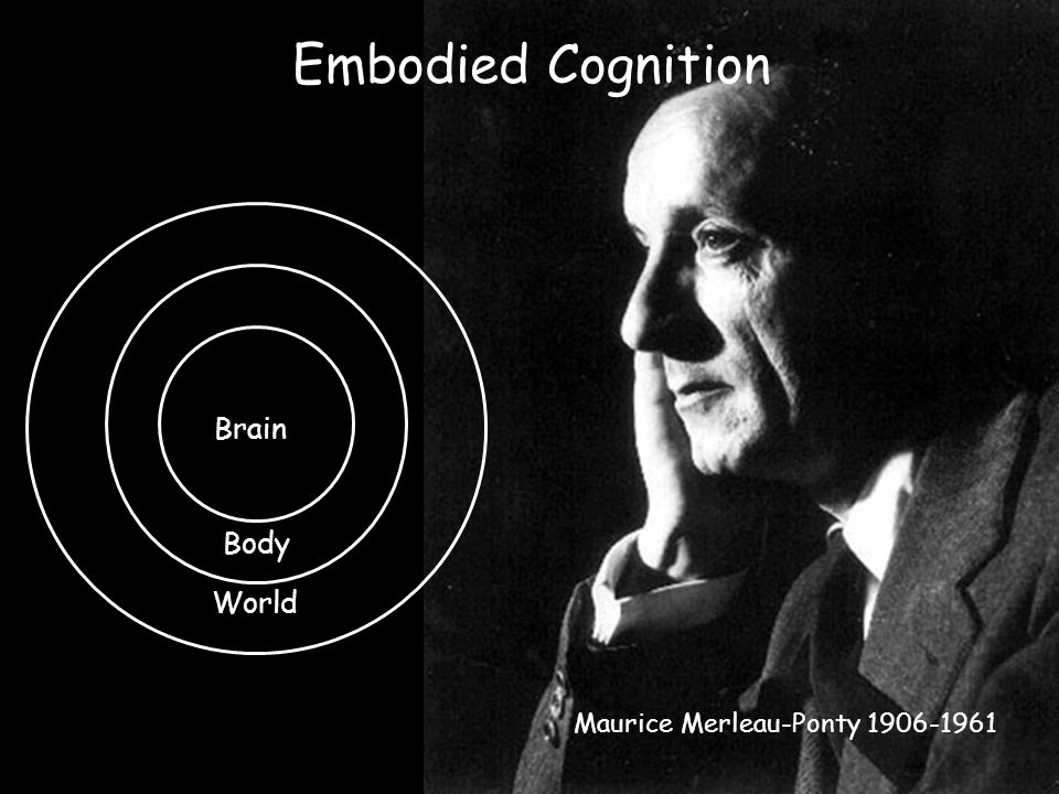 Modeling the Brain's Operating System Dana H. Ballard Computer Science Dept.