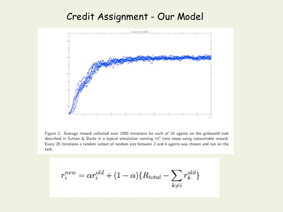 Credit Assignment - MIT model