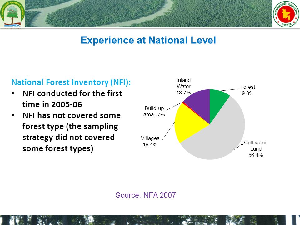 Source: NFA 2007 Experience at National Level National Forest Inventory (NFI): NFI conducted for the first time in 2005-06 NFI has not covered some forest type (the sampling strategy did not covered some forest types)
