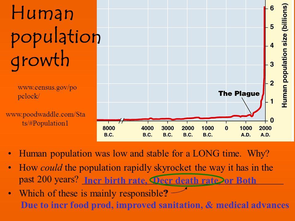 Human Population Growth http://galen.metapath.org/popclk.html http://www.poodwaddle.com/clocks/worldclock