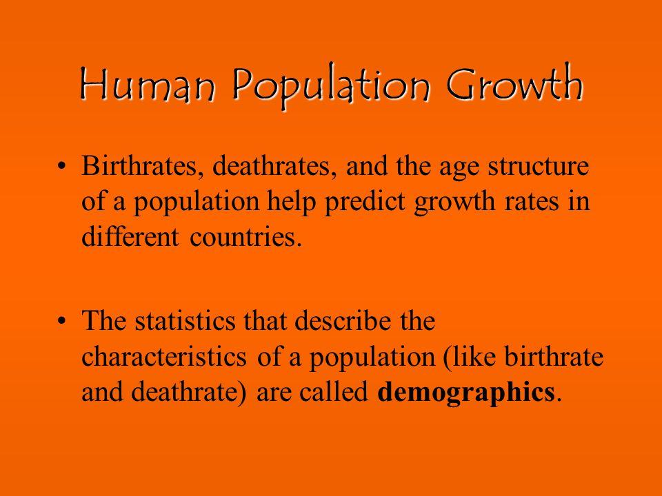 "Human Population Size Throughout History Bubonic plague ""Black death"" Industrial Revolution begins Major scientific and medical advances"