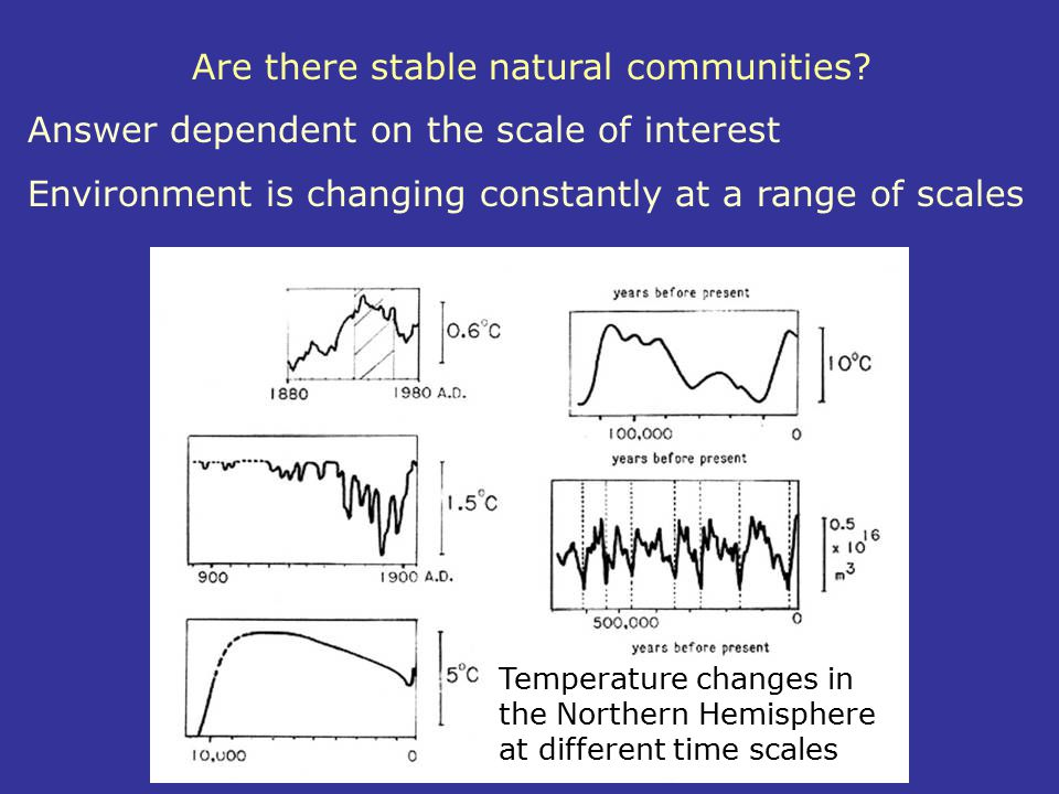 Are there stable natural communities? Answer dependent on the scale of interest Environment is changing constantly at a range of scales Temperature ch