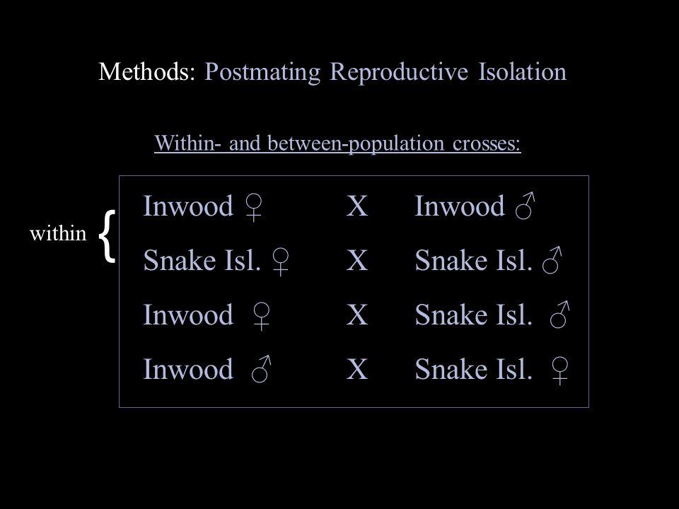 Inwood ♀ X Inwood ♂ Snake Isl. ♀ XSnake Isl. ♂ Inwood ♀ XSnake Isl.