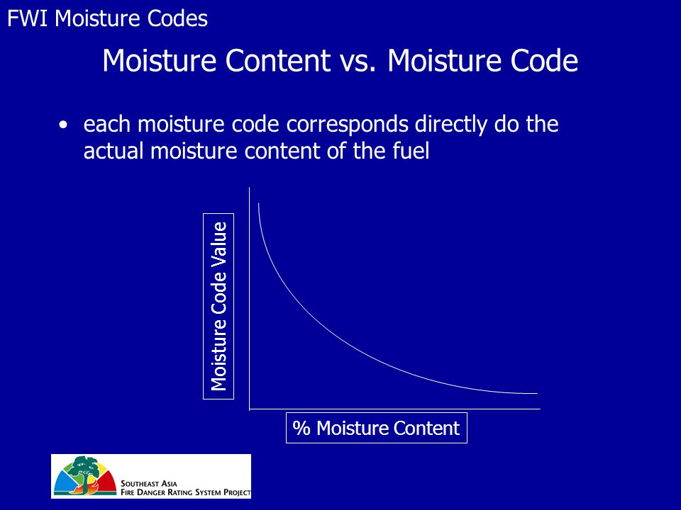 Moisture Content vs. Moisture Code each moisture code corresponds directly do the actual moisture content of the fuel FWI Moisture Codes % Moisture Co