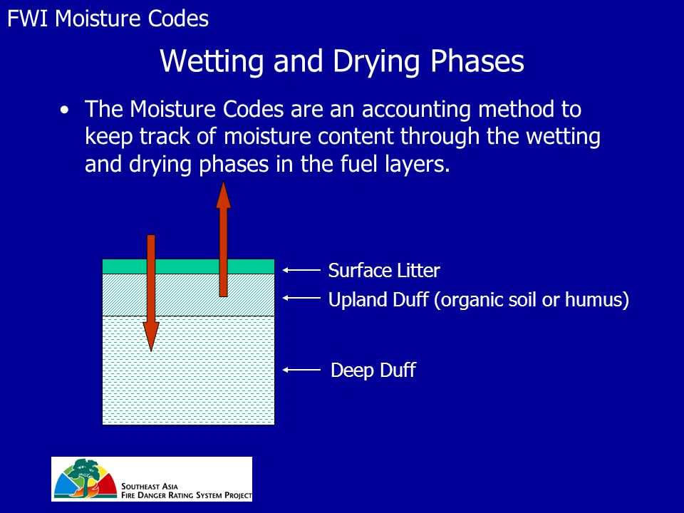 Wetting and Drying Phases The Moisture Codes are an accounting method to keep track of moisture content through the wetting and drying phases in the fuel layers.