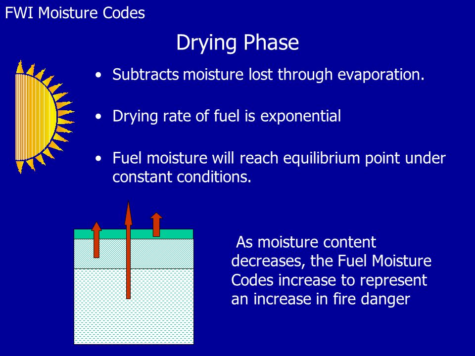 Drying Phase Subtracts moisture lost through evaporation.