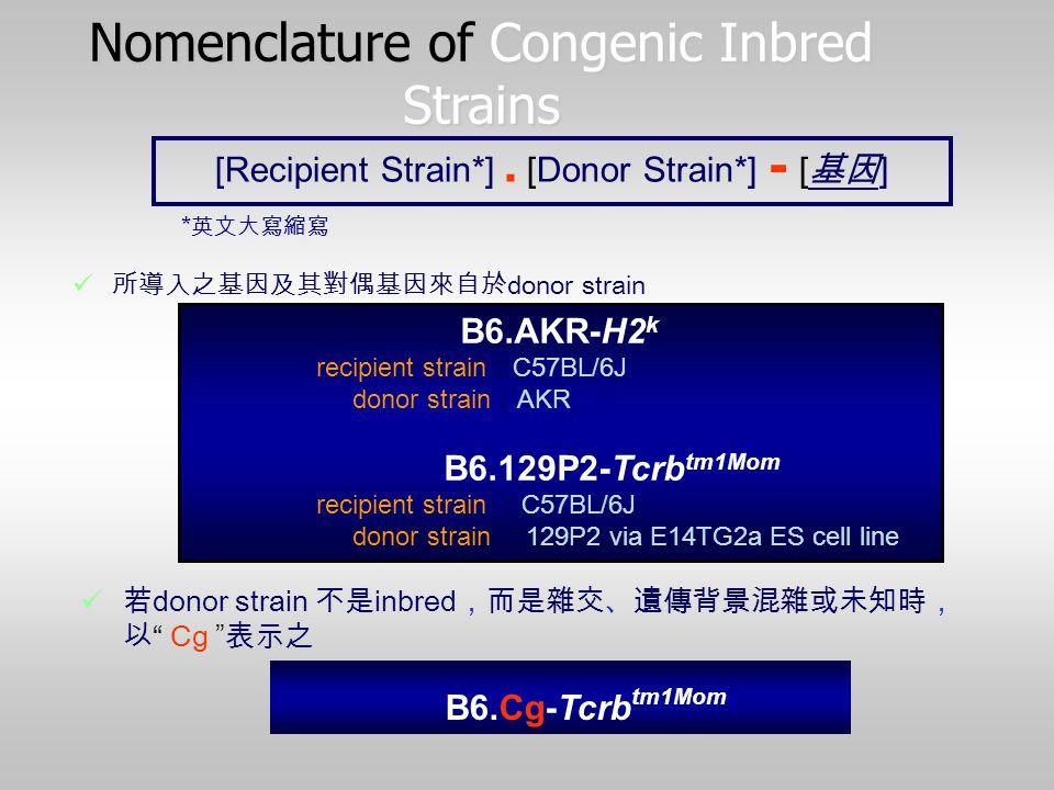 Nomenclature of Congenic Inbred Strains 所導入之基因及其對偶基因來自於 donor strain B6.AKR-H2 k recipient strain : C57BL/6J donor strain : AKR B6.129P2-Tcrb tm1Mom r