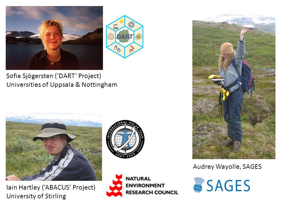 Sofie Sjögersten ('DART' Project) Universities of Uppsala & Nottingham Iain Hartley ('ABACUS' Project) University of Stirling Audrey Wayolle, SAGES