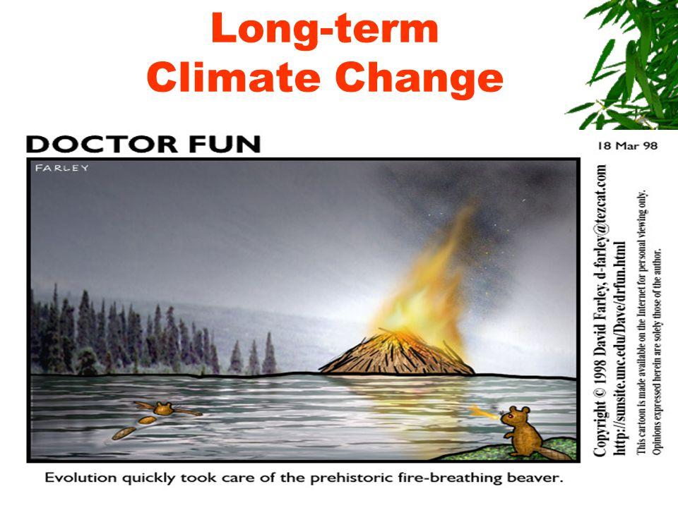 Long-term Climate Change