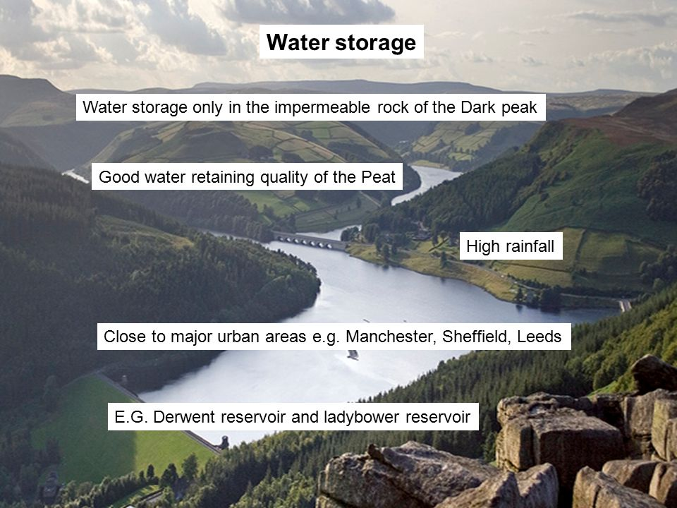 Water storage Good water retaining quality of the Peat High rainfall Close to major urban areas e.g.