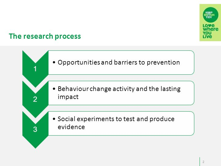 The research process 1 Opportunities and barriers to prevention 2 Behaviour change activity and the lasting impact 3 Social experiments to test and produce evidence 2
