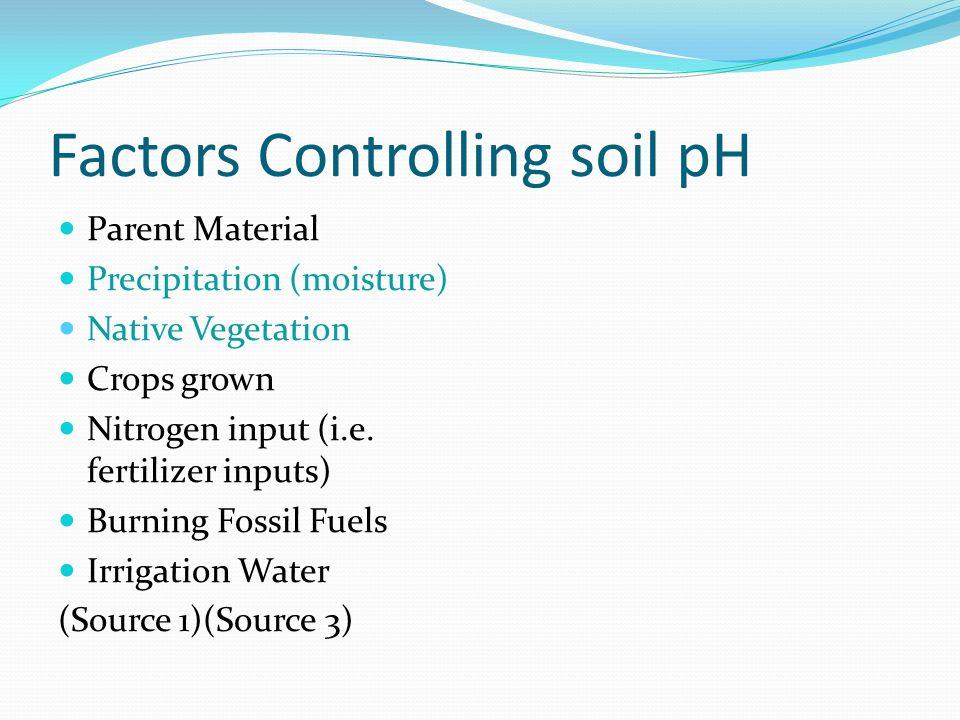 Factors Controlling soil pH Parent Material Precipitation (moisture) Native Vegetation Crops grown Nitrogen input (i.e. fertilizer inputs) Burning Fos