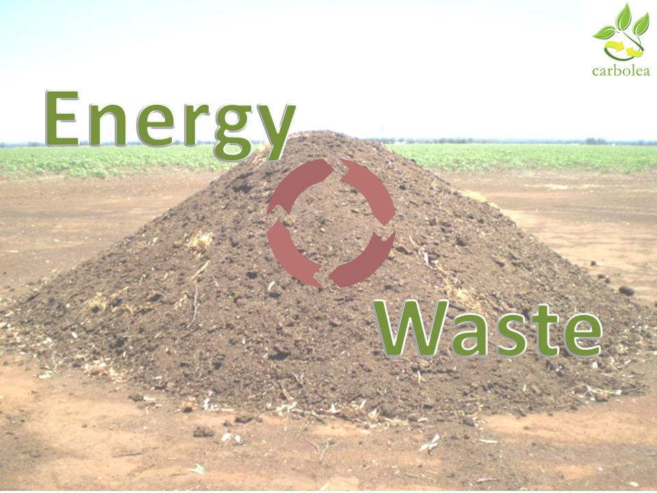 Overview 5 Poultry litter Poultry litter Fluidised bed combustor Emissions Ash Energy