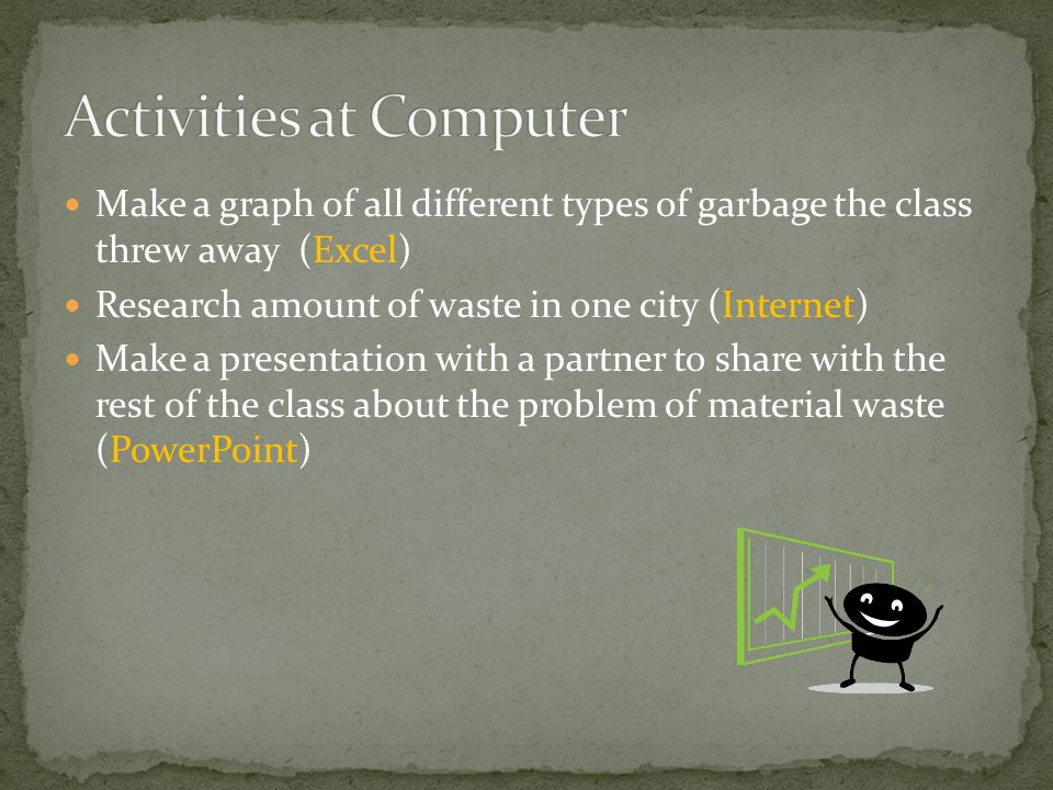 Make a graph of all different types of garbage the class threw away (Excel) Research amount of waste in one city (Internet) Make a presentation with a partner to share with the rest of the class about the problem of material waste (PowerPoint)