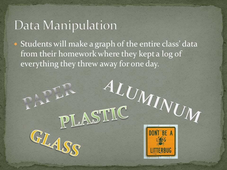 Students will make a graph of the entire class' data from their homework where they kept a log of everything they threw away for one day.