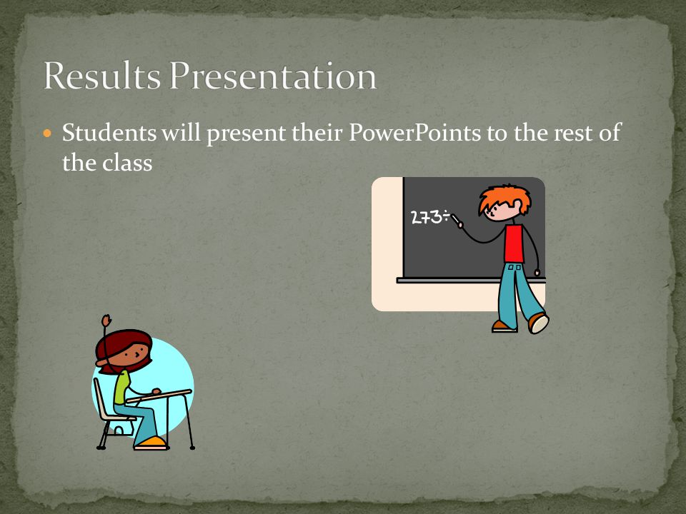 Students will present their PowerPoints to the rest of the class