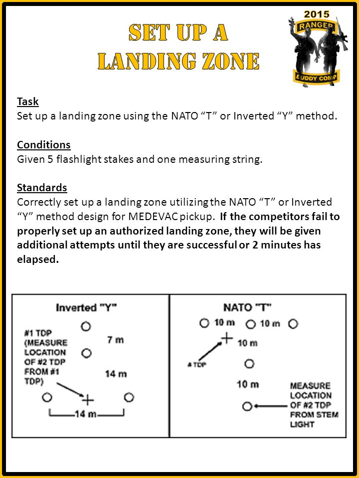 Task Set up a landing zone using the NATO T or Inverted Y method.