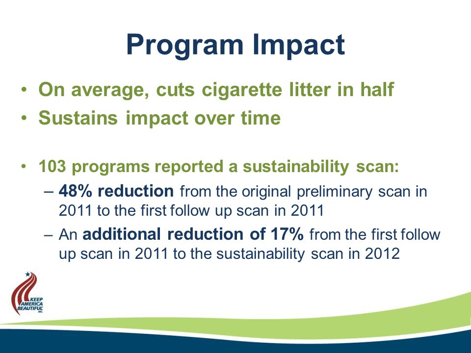 Program Impact On average, cuts cigarette litter in half Sustains impact over time 103 programs reported a sustainability scan: –48% reduction from the original preliminary scan in 2011 to the first follow up scan in 2011 –An additional reduction of 17% from the first follow up scan in 2011 to the sustainability scan in 2012