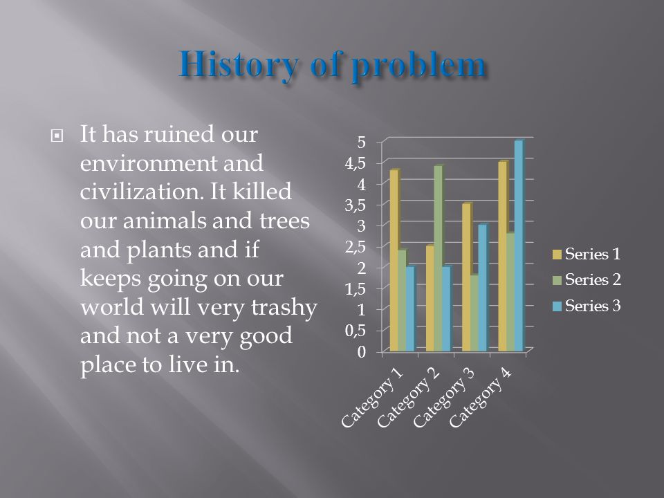 It has ruined our environment and civilization.