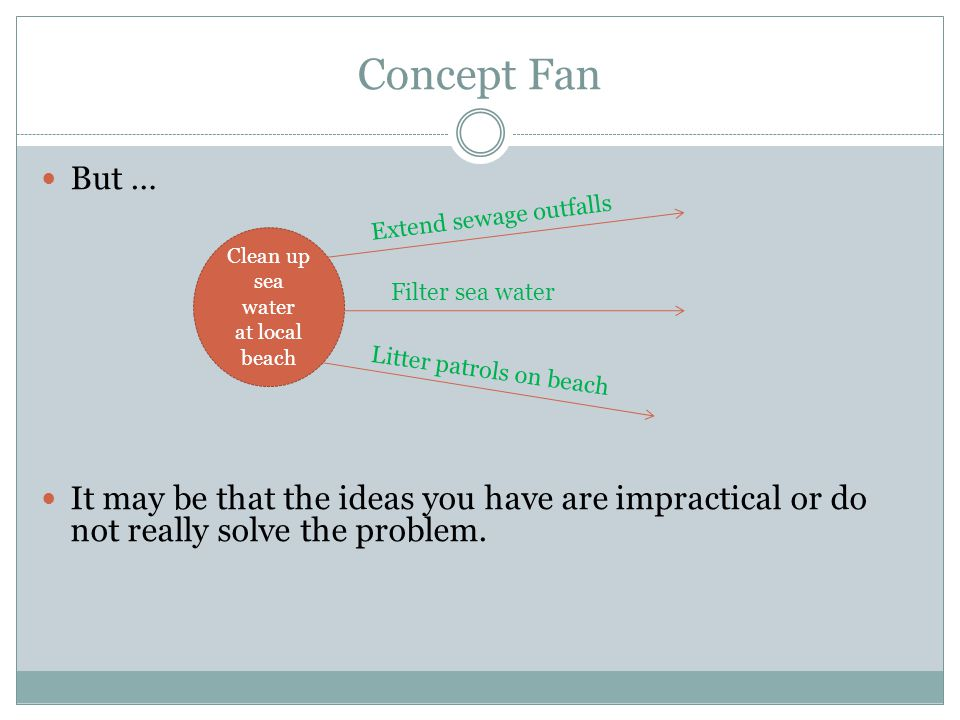 Concept Fan But … It may be that the ideas you have are impractical or do not really solve the problem.