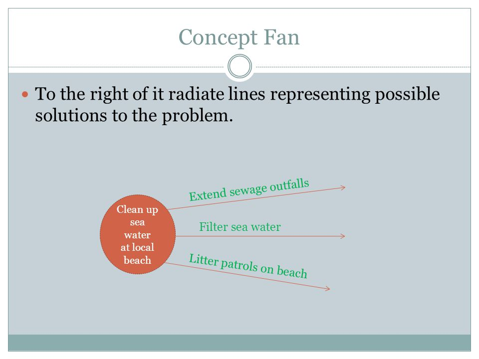 Concept Fan To the right of it radiate lines representing possible solutions to the problem.