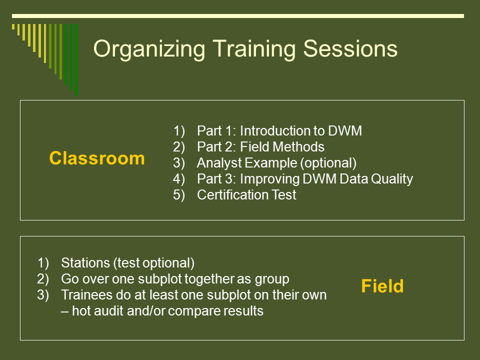 Organizing Training Sessions 1)Part 1: Introduction to DWM 2)Part 2: Field Methods 3)Analyst Example (optional) 4)Part 3: Improving DWM Data Quality 5)Certification Test 1)Stations (test optional) 2)Go over one subplot together as group 3)Trainees do at least one subplot on their own – hot audit and/or compare results Classroom Field