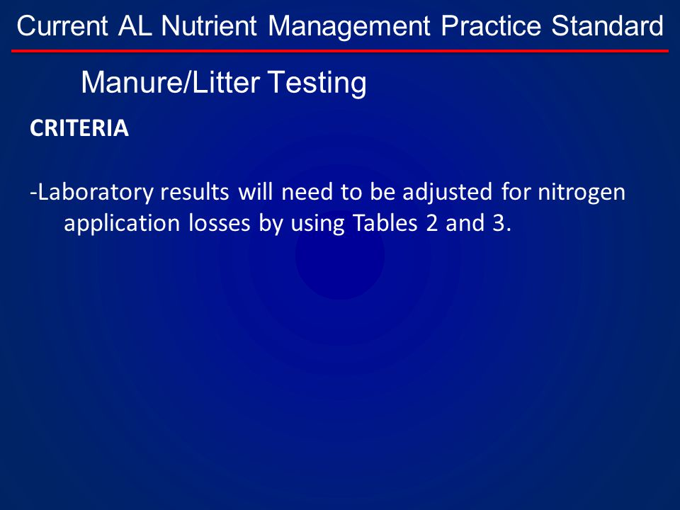 Current AL Nutrient Management Practice Standard CRITERIA -Laboratory results will need to be adjusted for nitrogen application losses by using Tables 2 and 3.