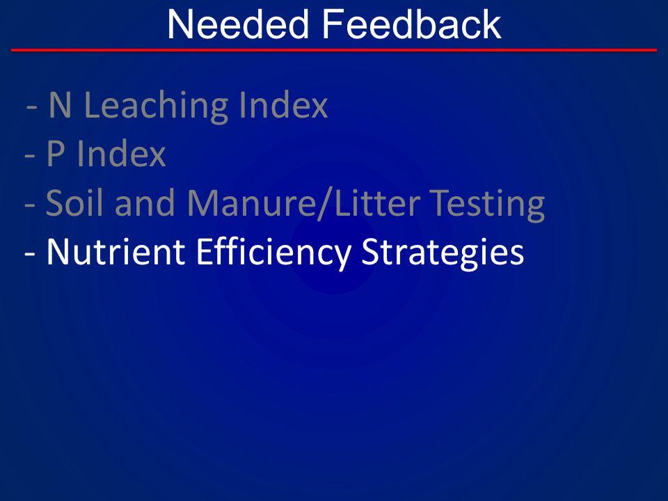Needed Feedback - N Leaching Index - P Index - Soil and Manure/Litter Testing - Nutrient Efficiency Strategies