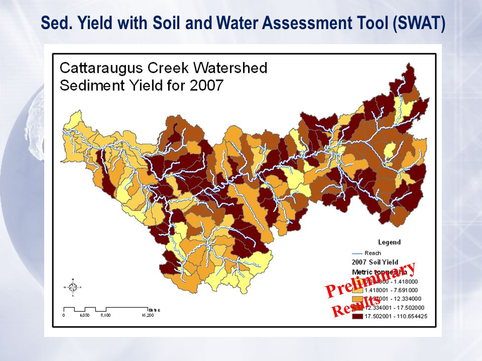 Sed. Yield with Soil and Water Assessment Tool (SWAT) Preliminary Results