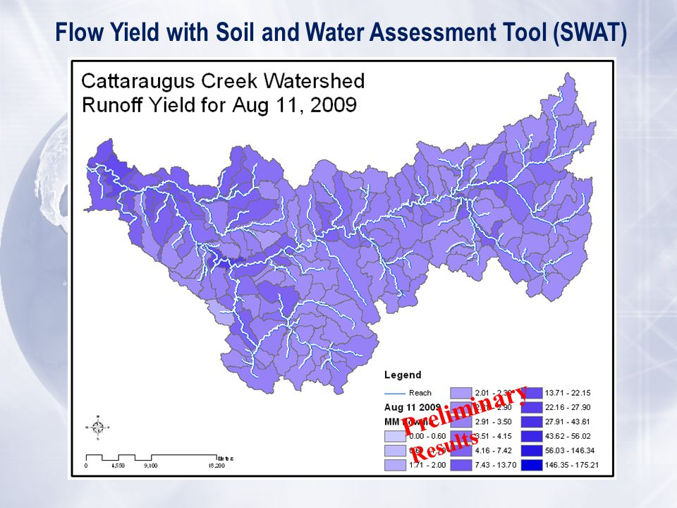 Flow Yield with Soil and Water Assessment Tool (SWAT) Preliminary Results