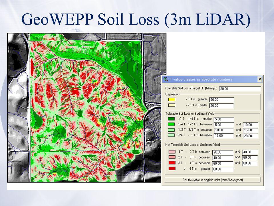 GeoWEPP Soil Loss (3m LiDAR)