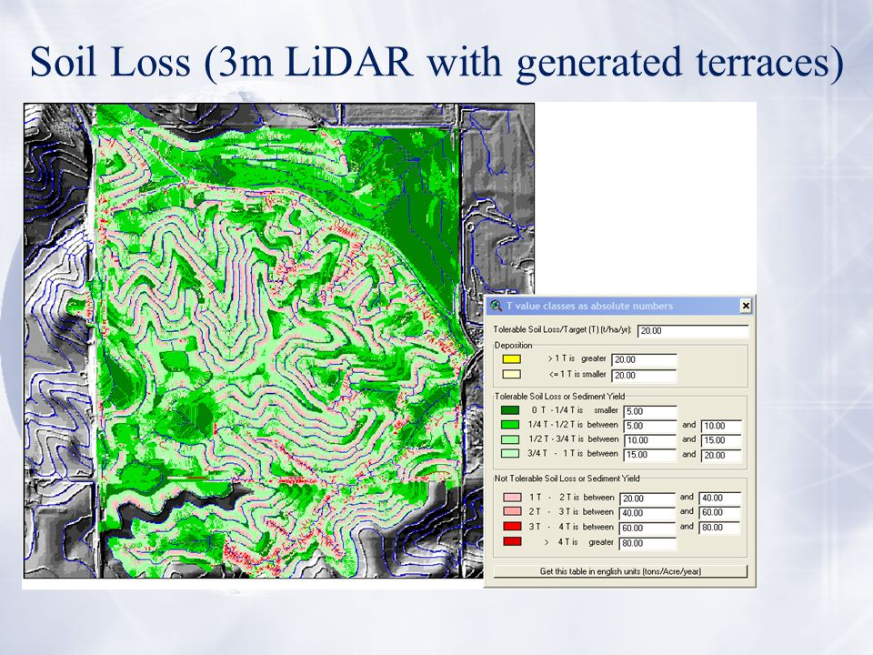 Soil Loss (3m LiDAR with generated terraces)
