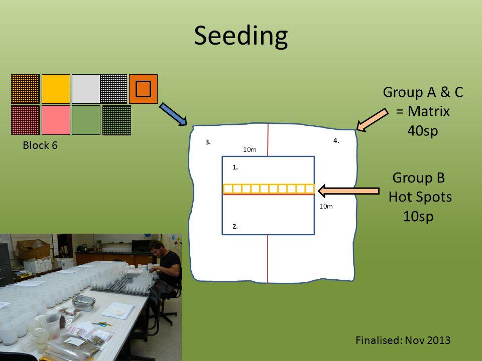 Seeding Block 6 Group A & C = Matrix 40sp Group B Hot Spots 10sp Finalised: Nov 2013
