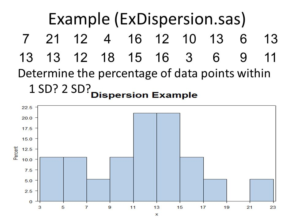 Example (ExDispersion.sas) Determine the percentage of data points within 1 SD.