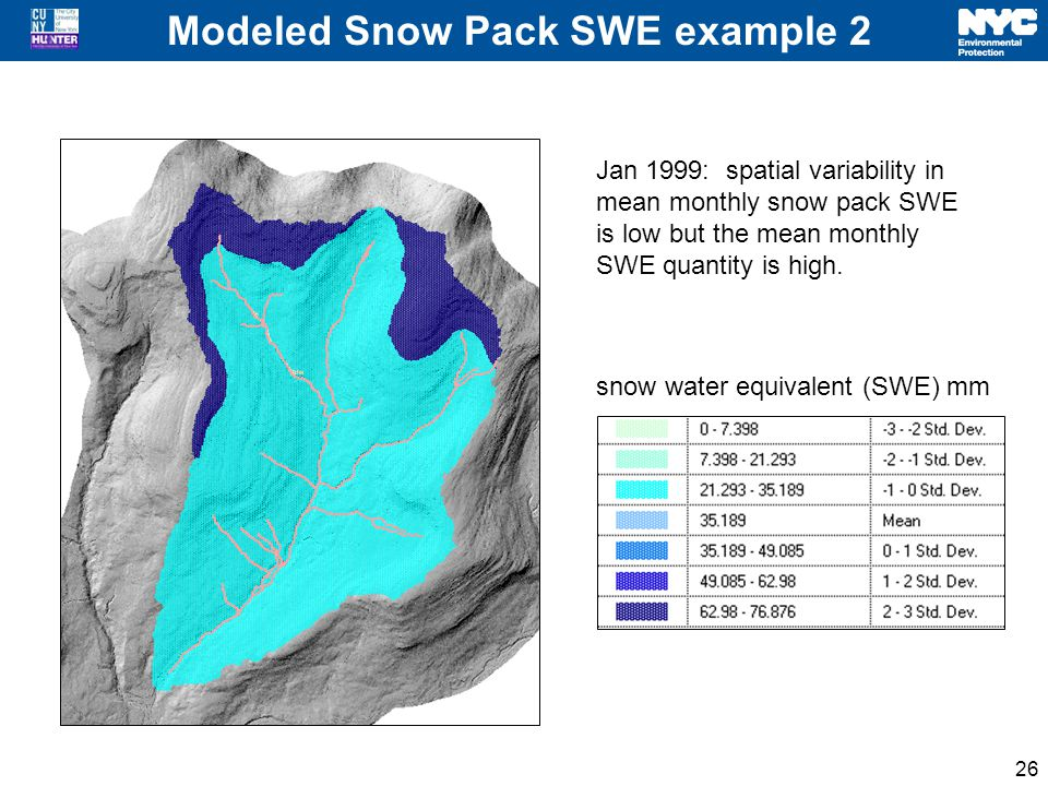 Modeled Snow Pack SWE example 2 26 Jan 1999: spatial variability in mean monthly snow pack SWE is low but the mean monthly SWE quantity is high.
