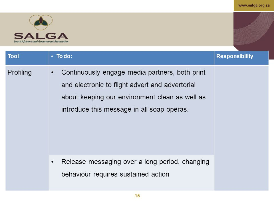 www.salga.org.za ToolTo do:Responsibility Profiling Continuously engage media partners, both print and electronic to flight advert and advertorial about keeping our environment clean as well as introduce this message in all soap operas.