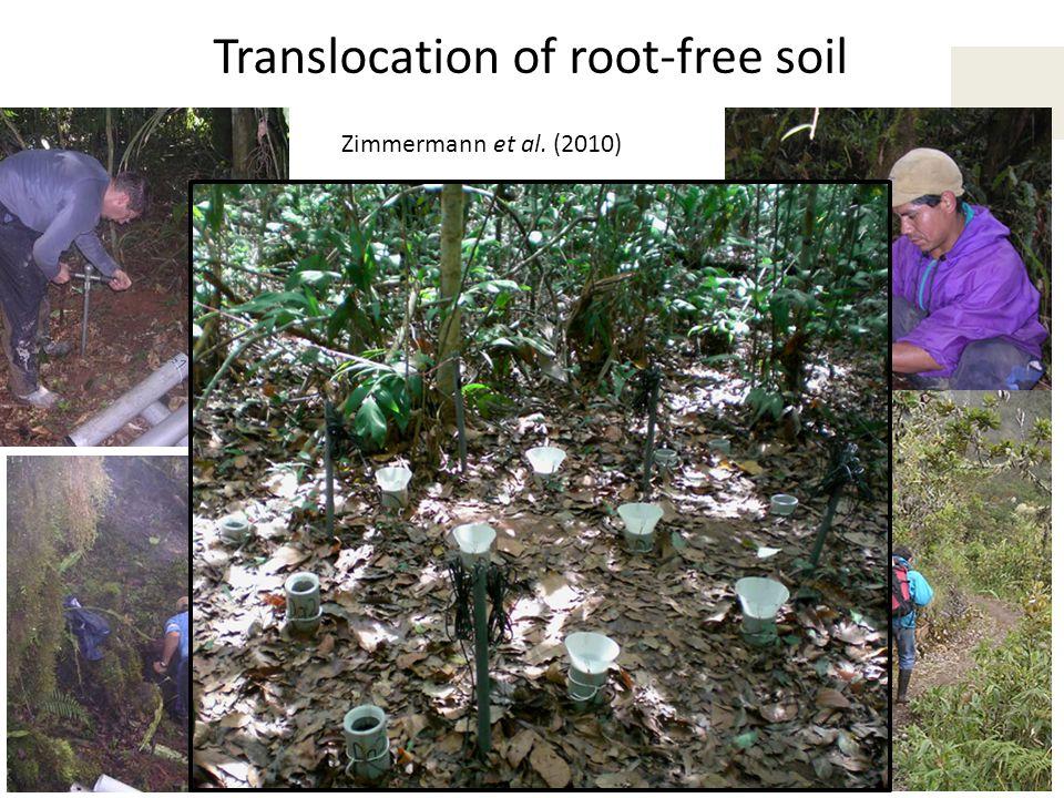 Translocation of root-free soil Zimmermann et al. (2010)